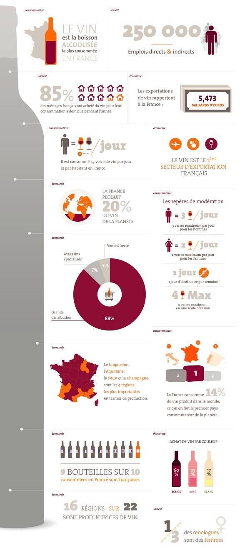 Les chiffres du vin - Vente par internet france ...