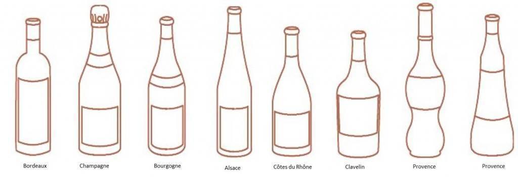 forme bouteilles vin